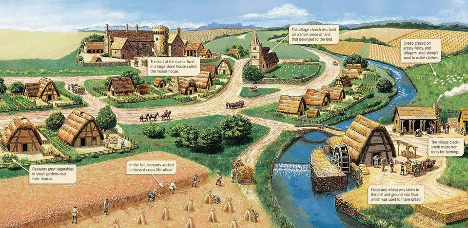 where did peasants live in the middle ages